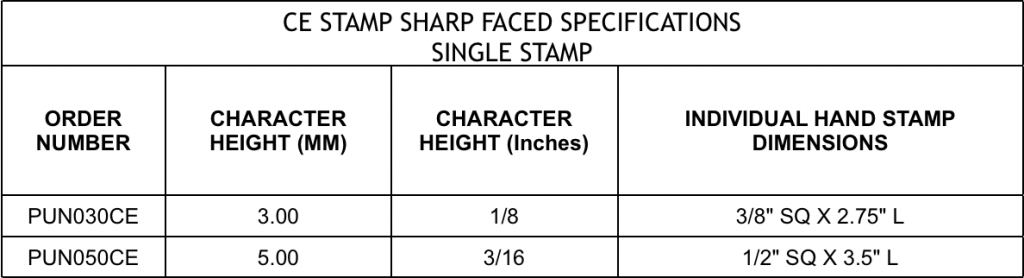CE-Stamp-1024x278