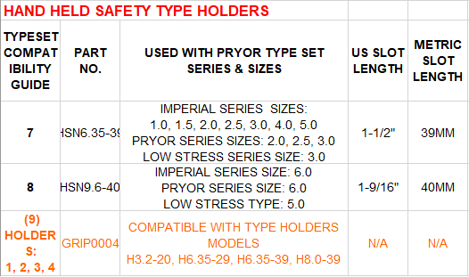 Pryor Marking Accessory Compatibility